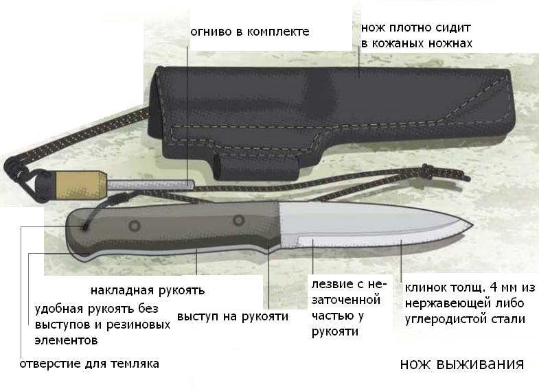 bushcraft_knife.jpg
