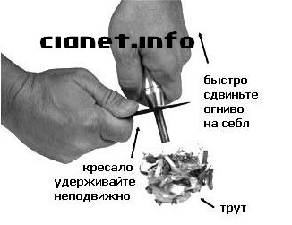 fire-kit-howto.jpg